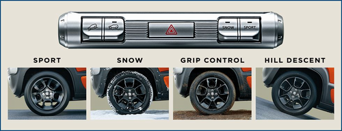 クロスビー 4WD性能とシステム構成!2WDと比較(試乗記・燃費)!